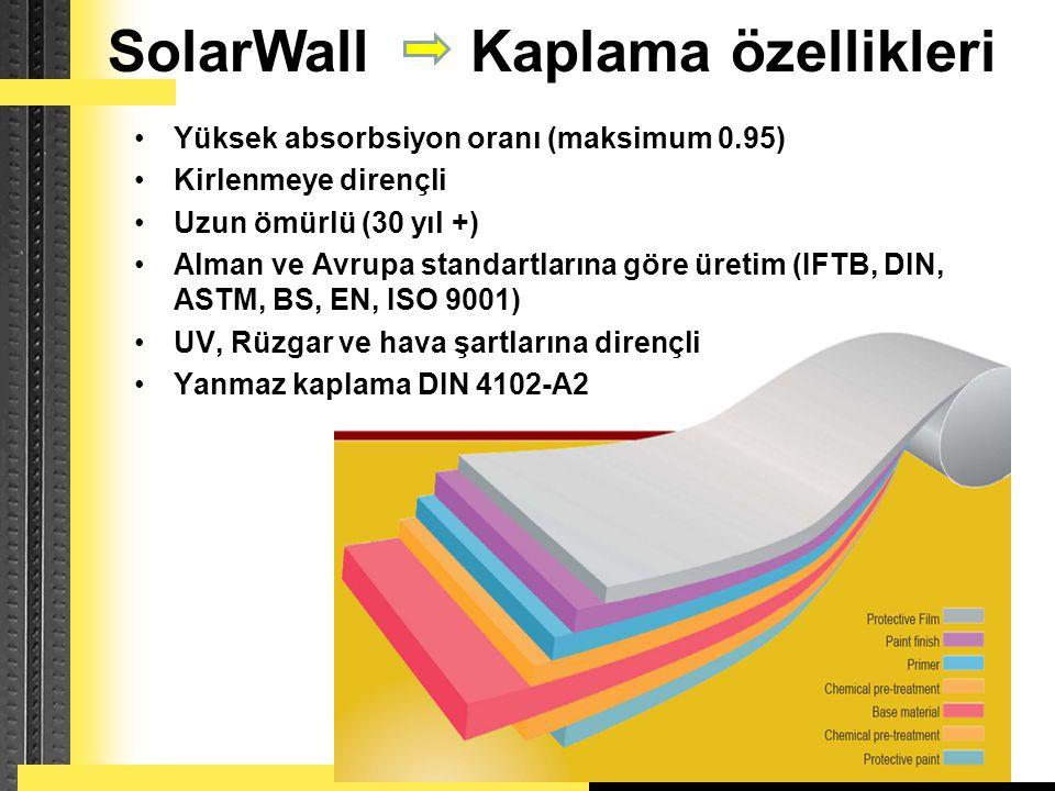 SolarWall Kaplama özellikleri