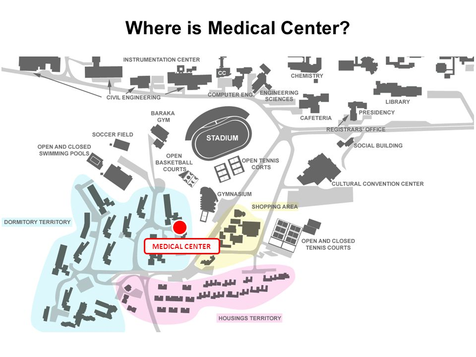 Where is Medical Center