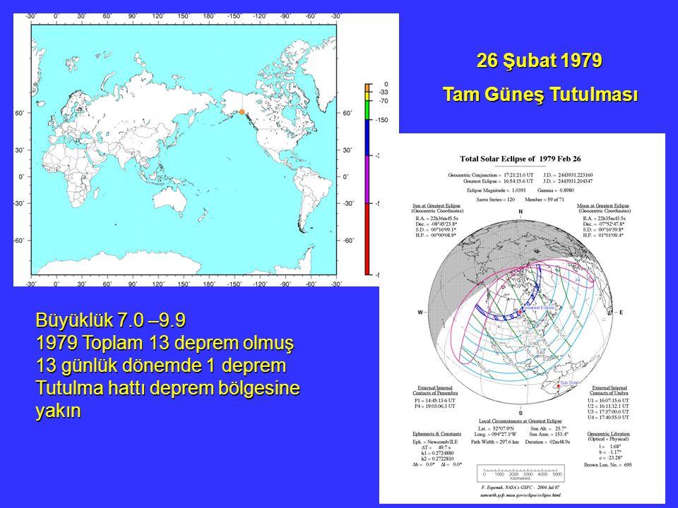 26 Şubat 1979 Tam Güneş Tutulması. Büyüklük 7.0 –9.9. 1979 Toplam 13 deprem olmuş. 13 günlük dönemde 1 deprem.