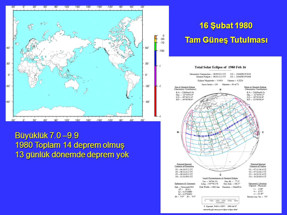 16 Şubat 1980 Tam Güneş Tutulması. Büyüklük 7.0 –9.9.