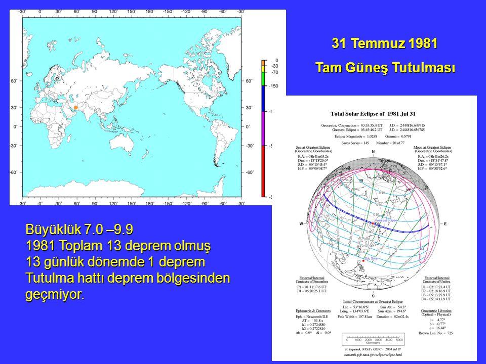 31 Temmuz 1981 Tam Güneş Tutulması. Büyüklük 7.0 –9.9. 1981 Toplam 13 deprem olmuş. 13 günlük dönemde 1 deprem.