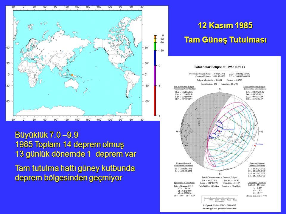 12 Kasım 1985 Tam Güneş Tutulması. Büyüklük 7.0 –9.9. 1985 Toplam 14 deprem olmuş. 13 günlük dönemde 1 deprem var.