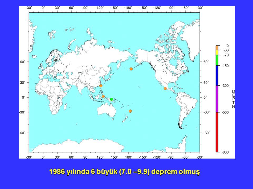 1986 yılında 6 büyük (7.0 –9.9) deprem olmuş