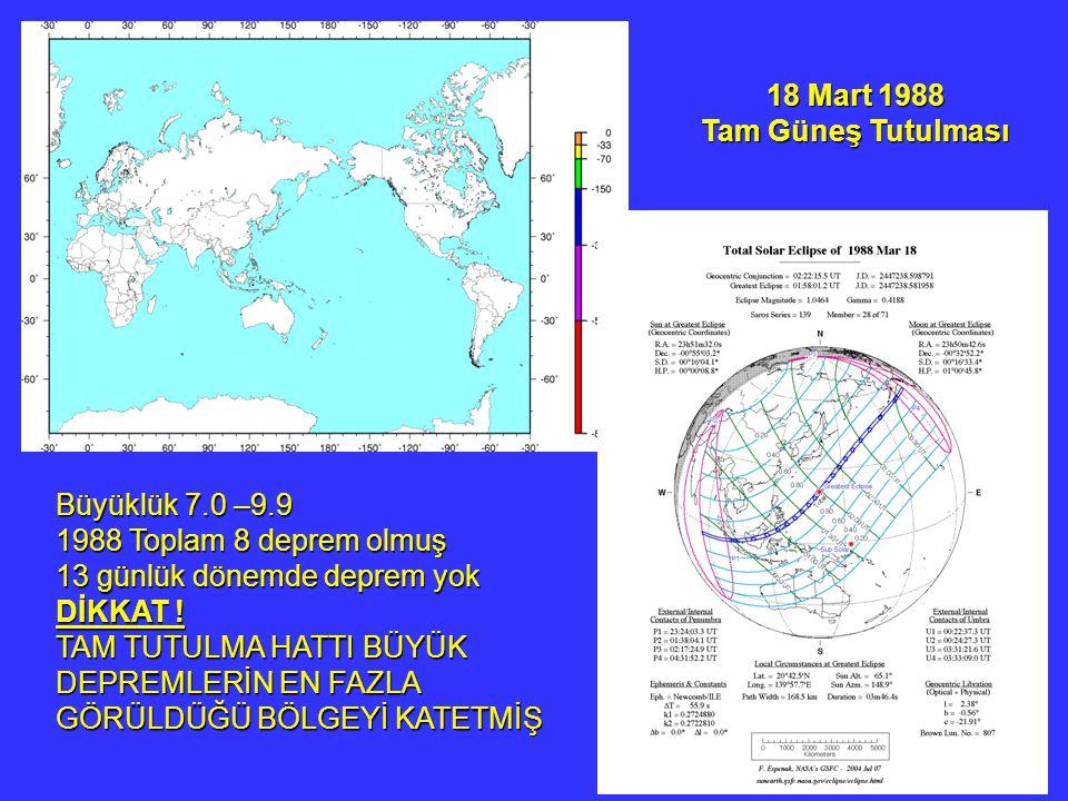 18 Mart 1988 Tam Güneş Tutulması. Büyüklük 7.0 –9.9. 1988 Toplam 8 deprem olmuş. 13 günlük dönemde deprem yok.