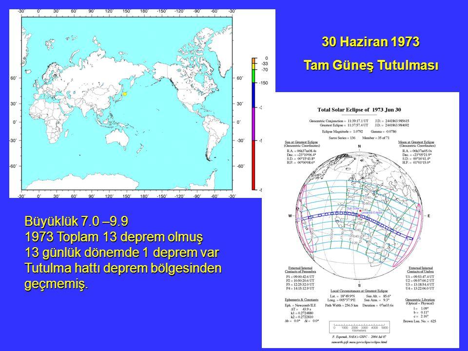 30 Haziran 1973 Tam Güneş Tutulması. Büyüklük 7.0 –9.9. 1973 Toplam 13 deprem olmuş. 13 günlük dönemde 1 deprem var.