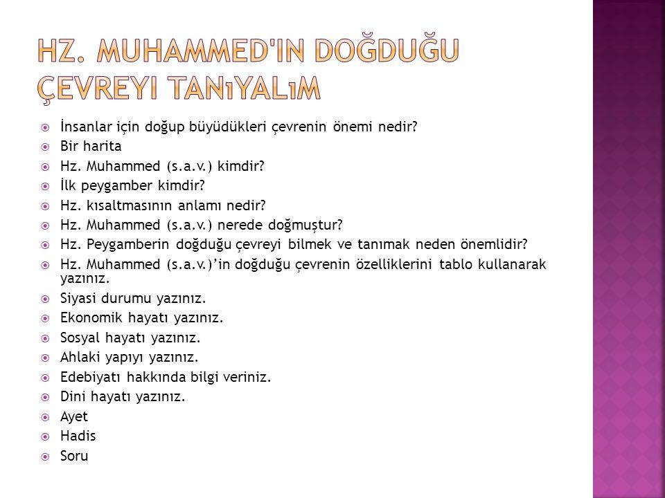 Hz. Muhammed in Doğduğu Çevreyi Tanıyalım