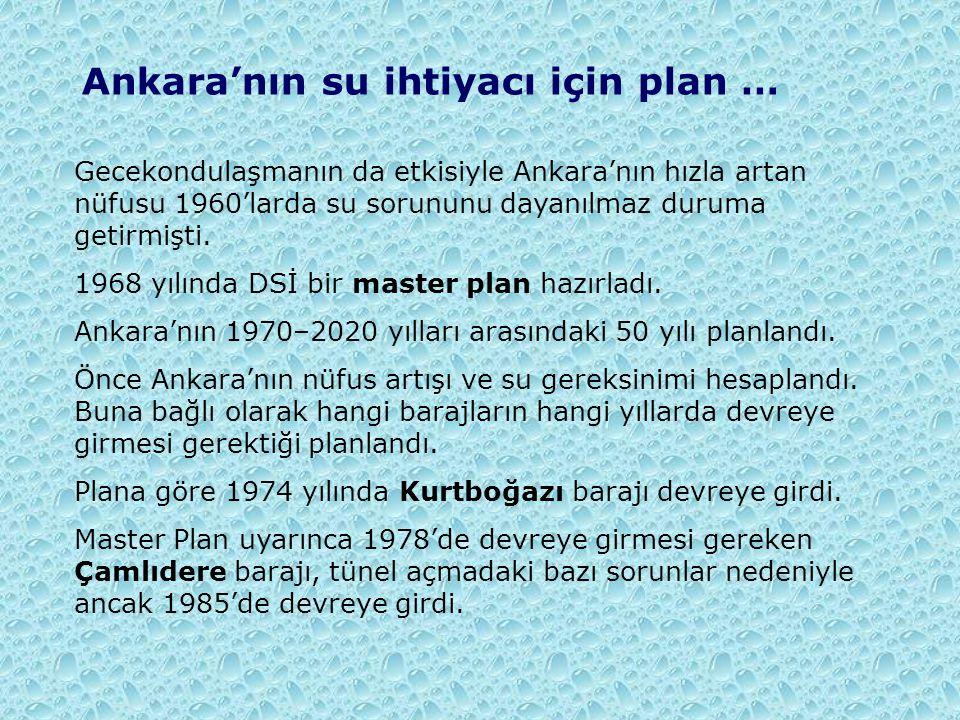 Ankara'nın su ihtiyacı için plan …