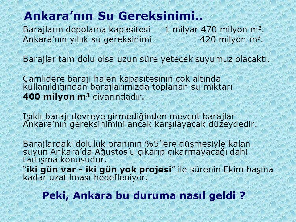 Ankara'nın Su Gereksinimi..