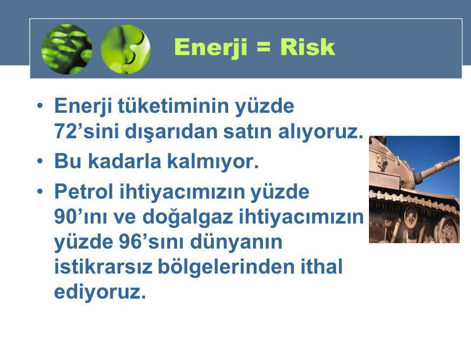 Enerji = Risk Enerji tüketiminin yüzde 72'sini dışarıdan satın alıyoruz. Bu kadarla kalmıyor.