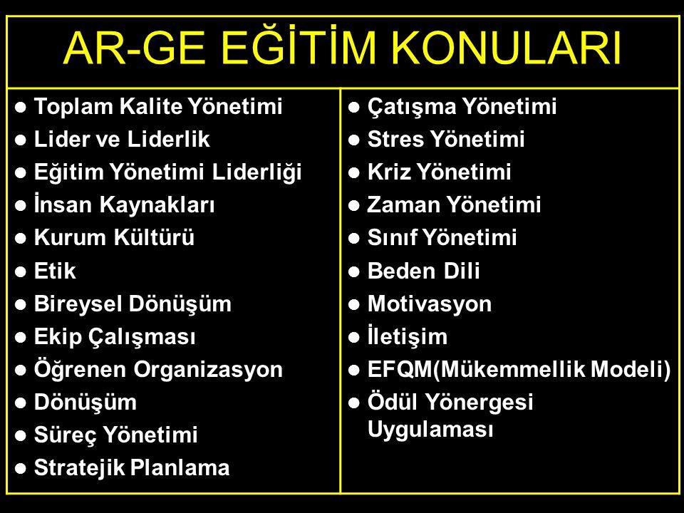 AR-GE EĞİTİM KONULARI Toplam Kalite Yönetimi Lider ve Liderlik