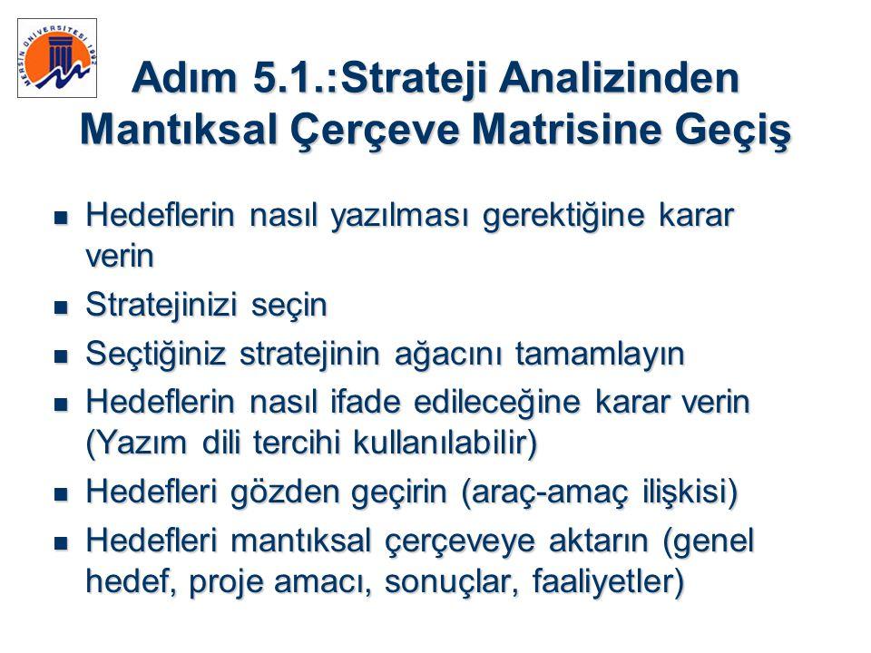 Adım 5.1.:Strateji Analizinden Mantıksal Çerçeve Matrisine Geçiş