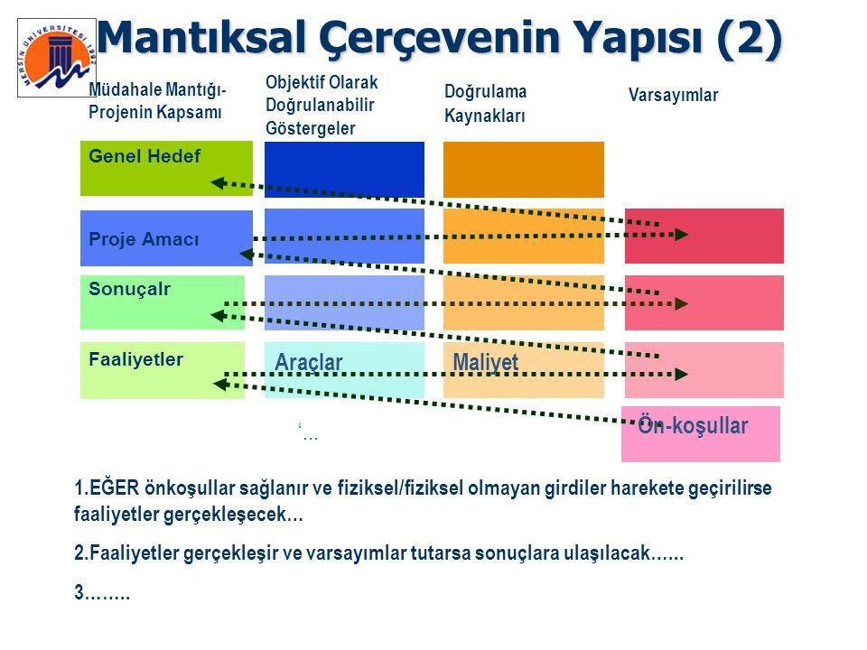 Mantıksal Çerçevenin Yapısı (2)