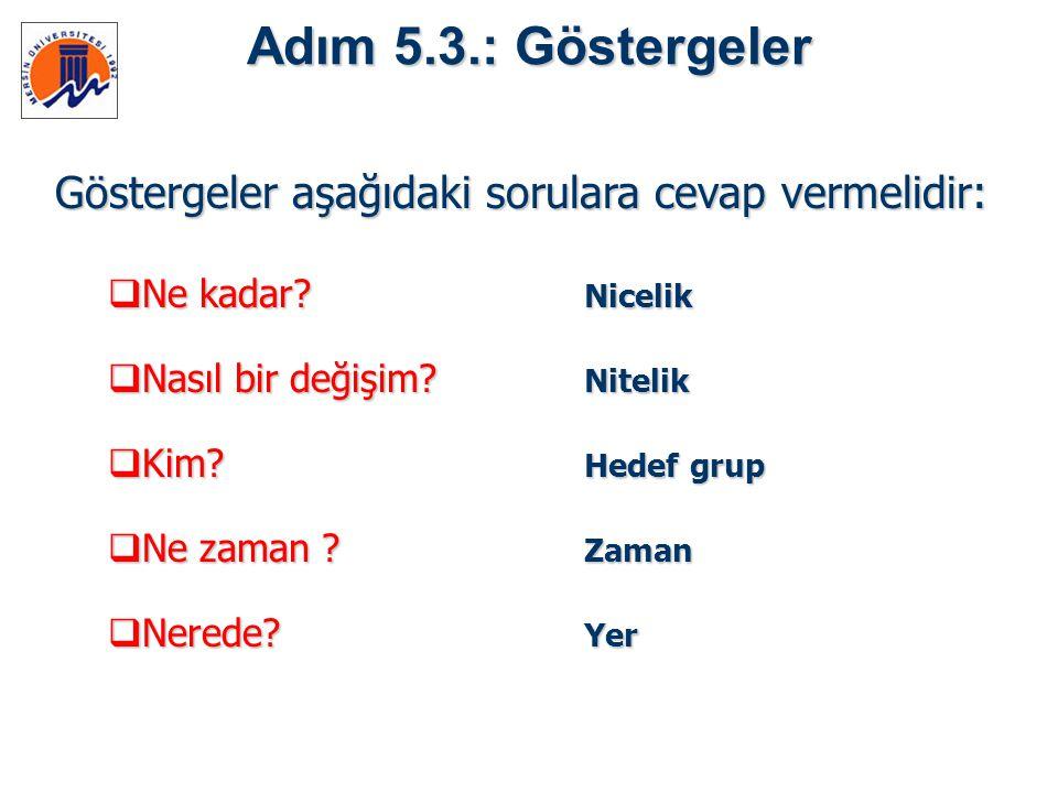 Adım 5.3.: Göstergeler Göstergeler aşağıdaki sorulara cevap vermelidir: Ne kadar Nicelik. Nasıl bir değişim Nitelik.