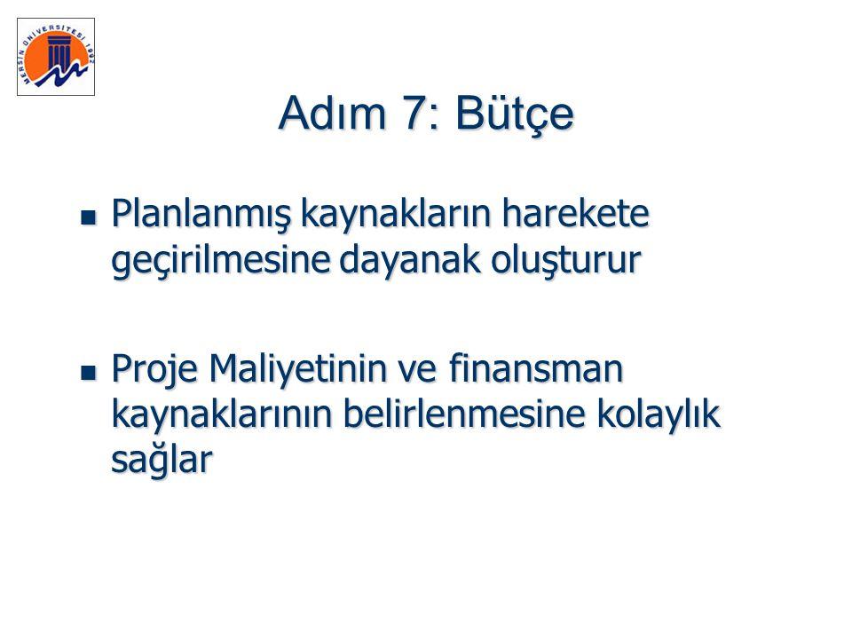 Adım 7: Bütçe Planlanmış kaynakların harekete geçirilmesine dayanak oluşturur.
