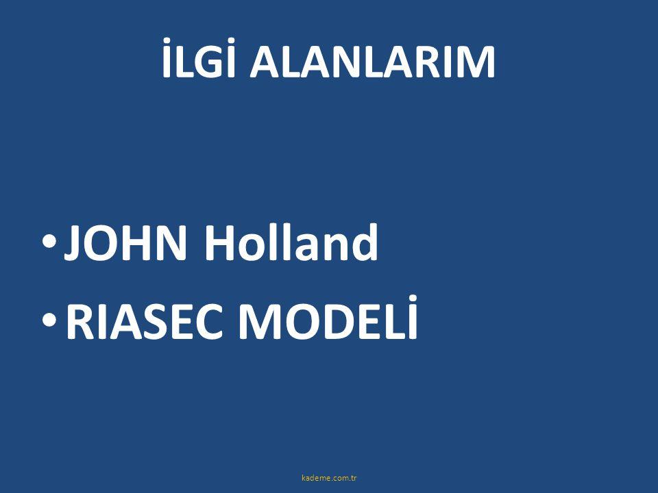 İLGİ ALANLARIM JOHN Holland RIASEC MODELİ kademe.com.tr