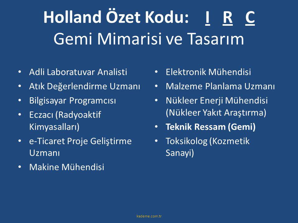 Holland Özet Kodu: I R C Gemi Mimarisi ve Tasarım