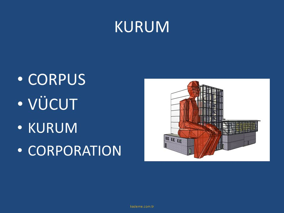 KURUM CORPUS VÜCUT KURUM CORPORATION kademe.com.tr