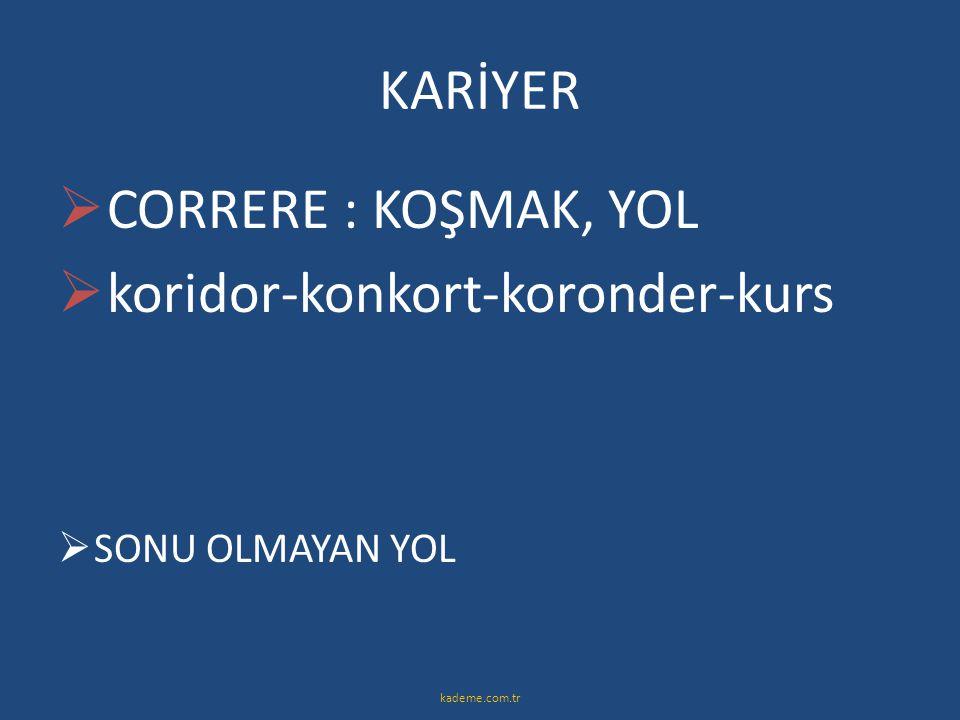 koridor-konkort-koronder-kurs