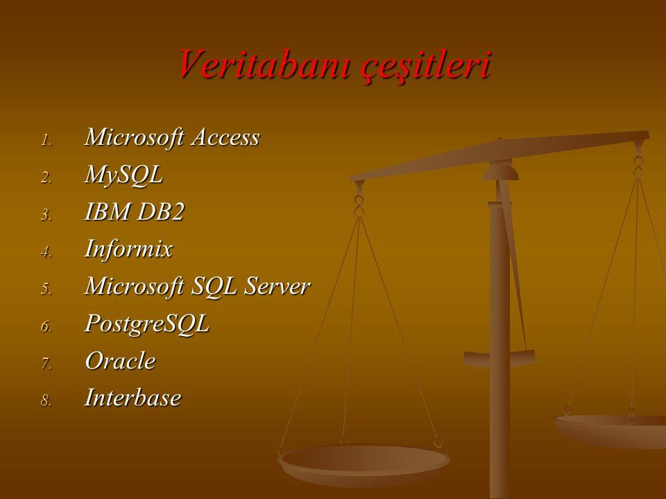 Veritabanı çeşitleri Microsoft Access MySQL IBM DB2 Informix