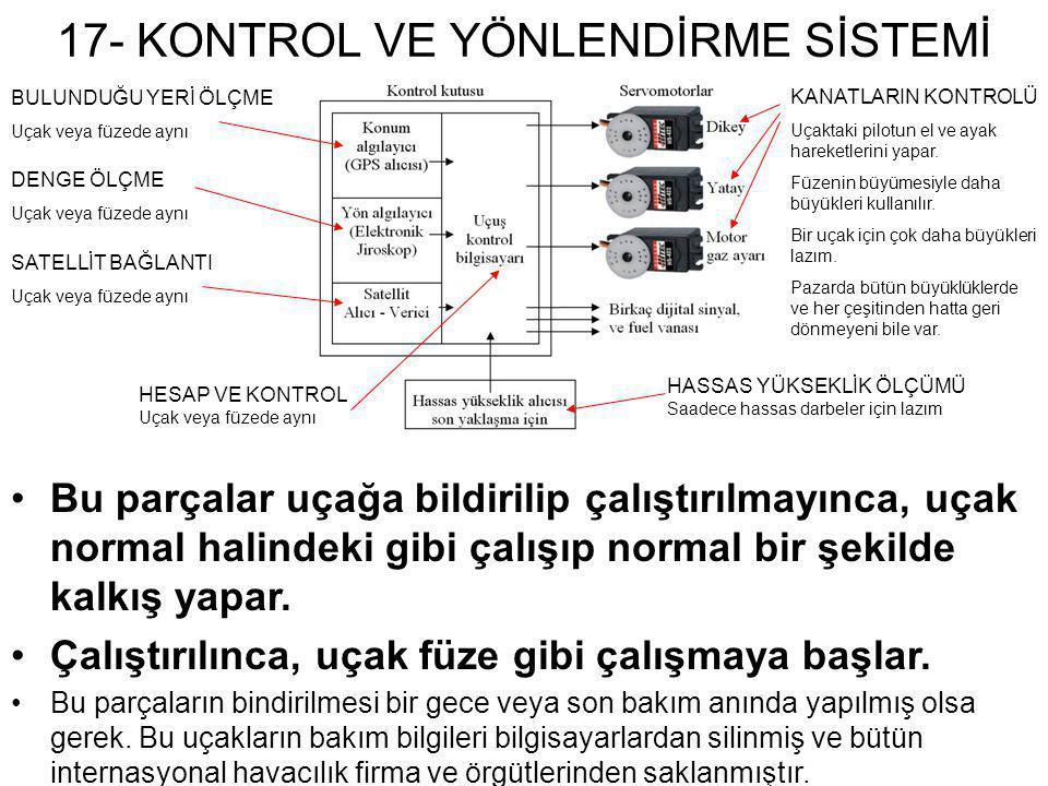 17- KONTROL VE YÖNLENDİRME SİSTEMİ