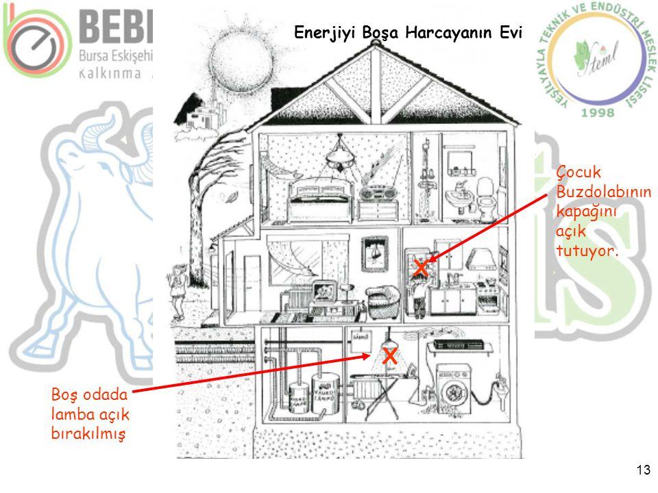 X X Enerjiyi Boşa Harcayanın Evi