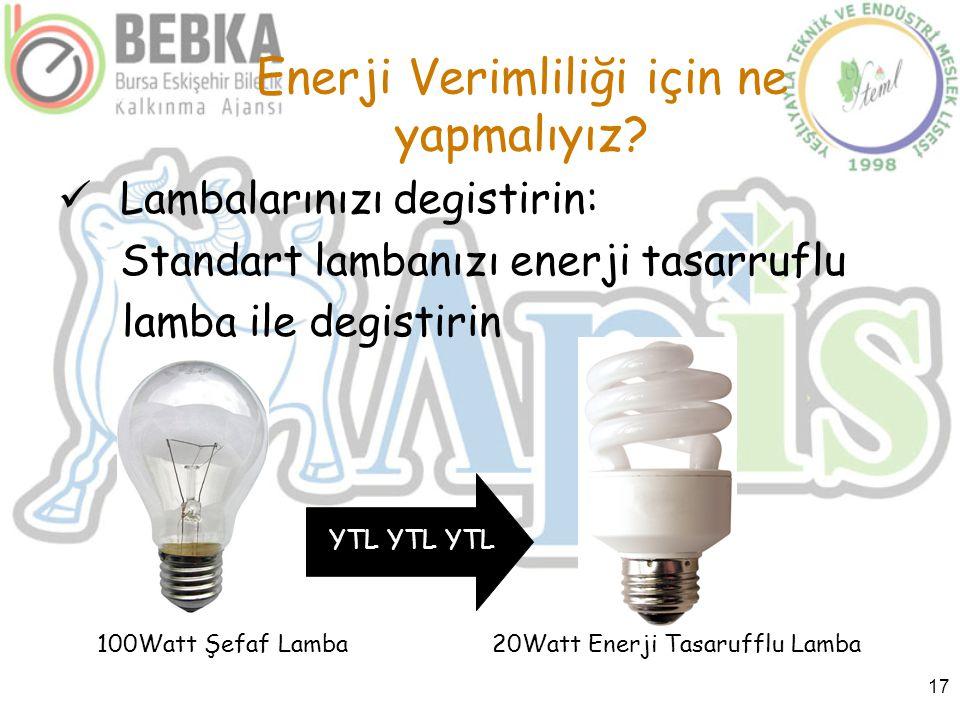 Enerji Verimliliği için ne yapmalıyız