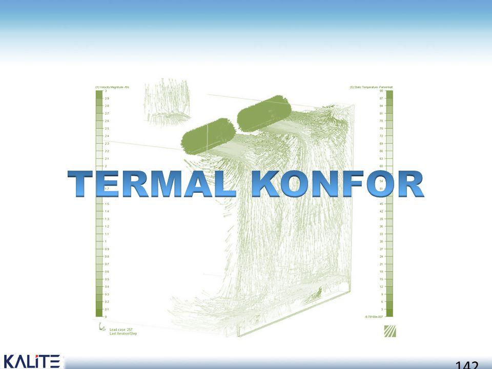 TERMAL KONFOR