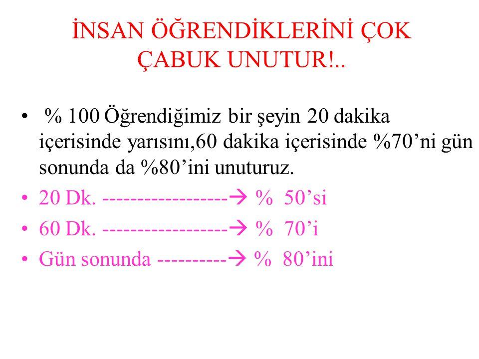 İNSAN ÖĞRENDİKLERİNİ ÇOK ÇABUK UNUTUR!..