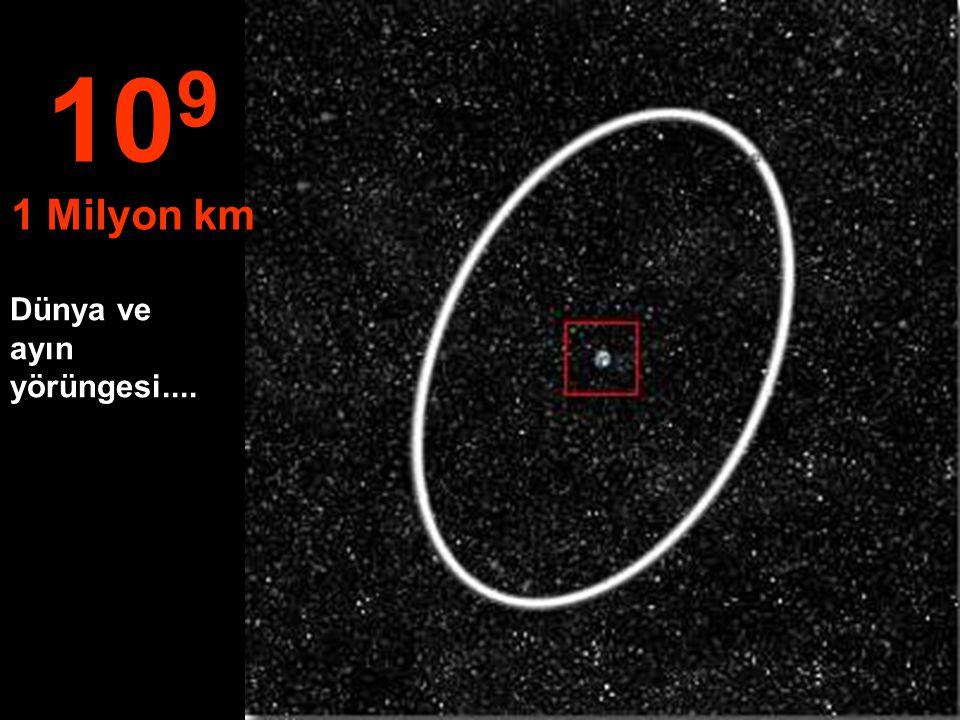 109 1 Milyon km Dünya ve ayın yörüngesi....