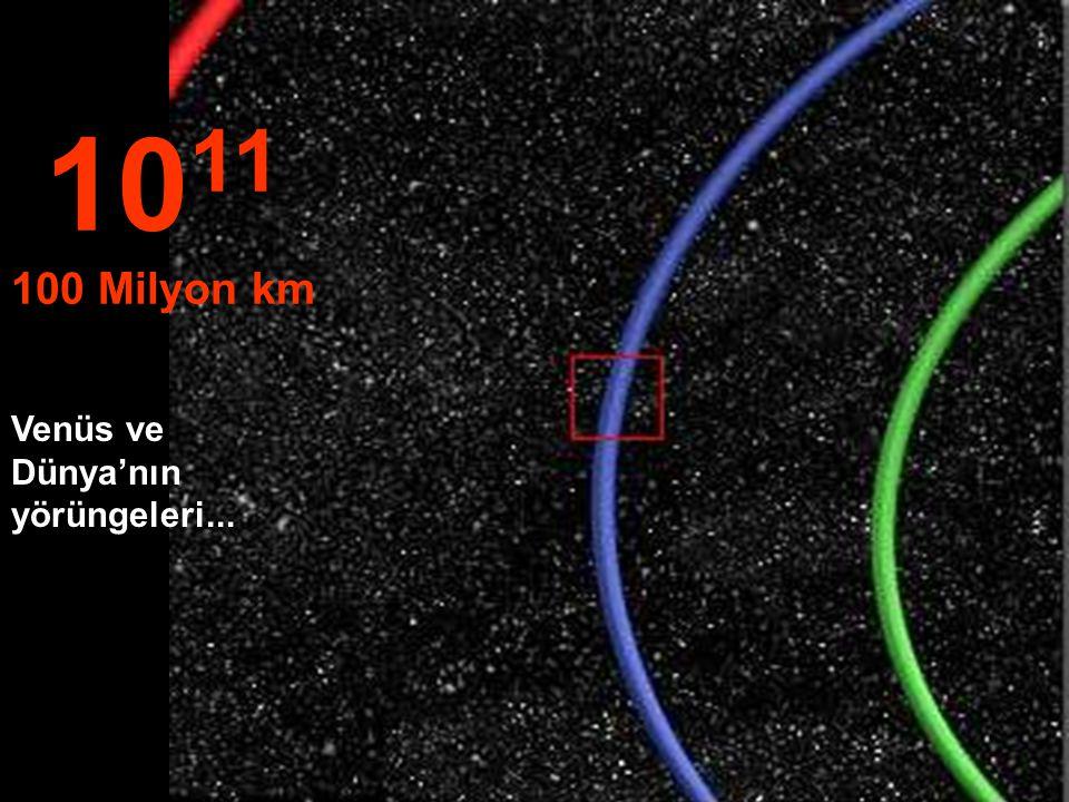 1011 100 Milyon km Venüs ve Dünya'nın yörüngeleri...