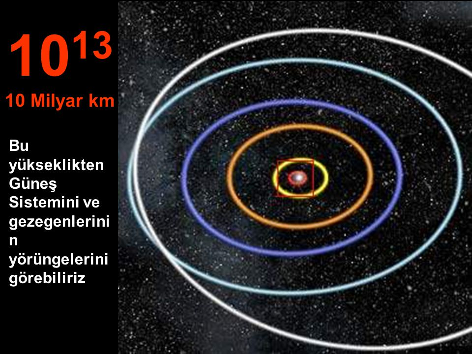 1013 10 Milyar km Bu yükseklikten Güneş Sistemini ve gezegenlerinin yörüngelerini görebiliriz