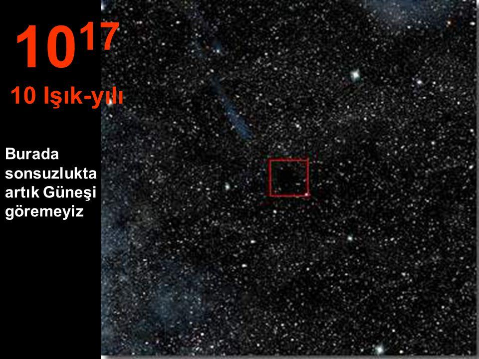 1017 10 Işık-yılı Burada sonsuzlukta artık Güneşi göremeyiz