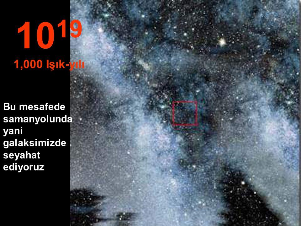 1019 1,000 Işık-yılı Bu mesafede samanyolundayani galaksimizde seyahat ediyoruz