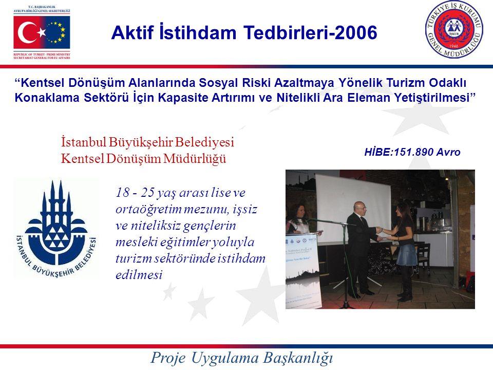 Aktif İstihdam Tedbirleri-2006