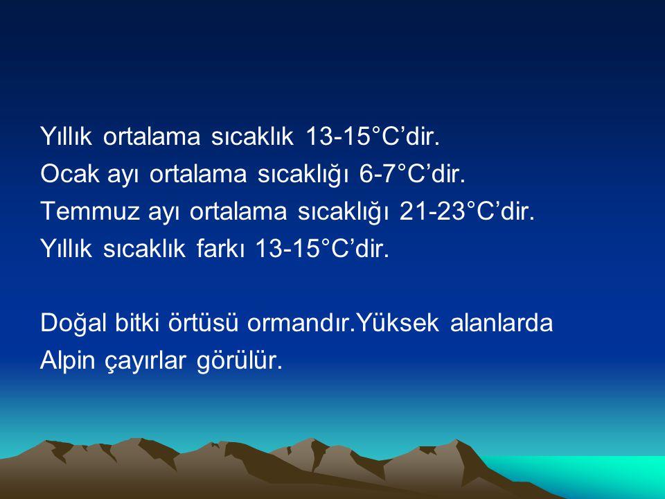 Yıllık ortalama sıcaklık 13-15°C'dir.
