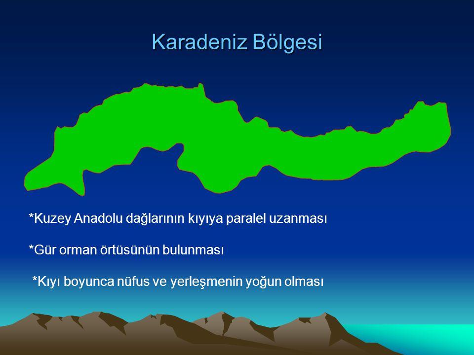 Karadeniz Bölgesi *Kuzey Anadolu dağlarının kıyıya paralel uzanması