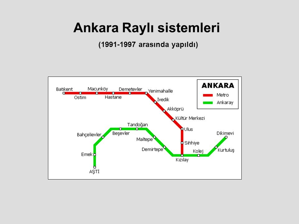 Ankara Raylı sistemleri