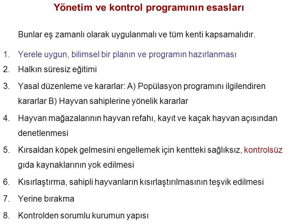 Yönetim ve kontrol programının esasları
