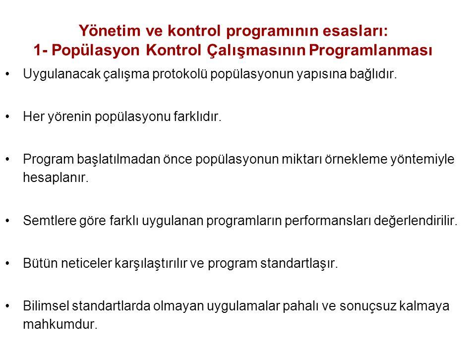 Yönetim ve kontrol programının esasları: 1- Popülasyon Kontrol Çalışmasının Programlanması
