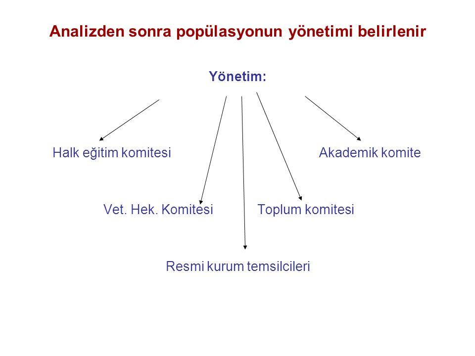 Analizden sonra popülasyonun yönetimi belirlenir