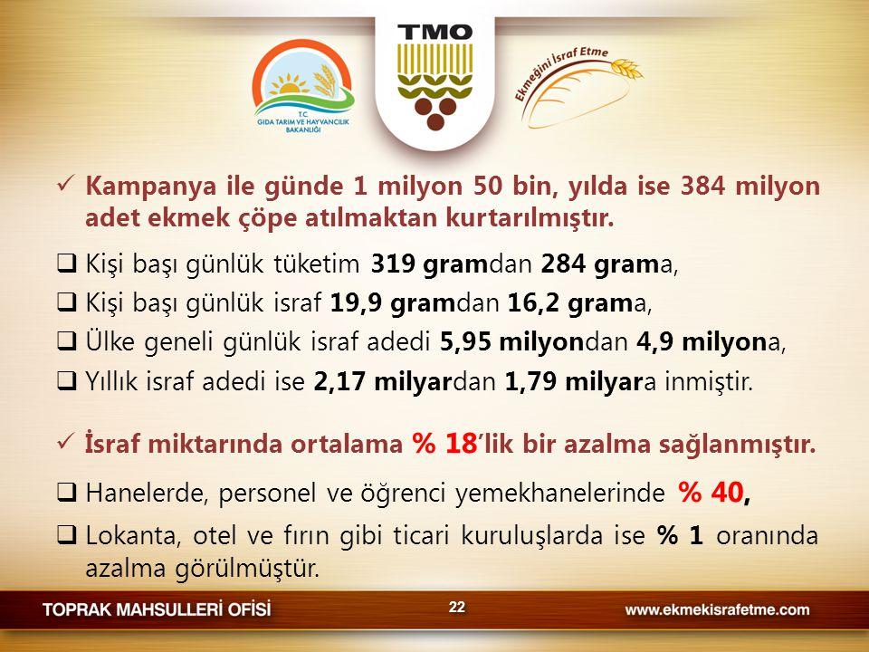 Kişi başı günlük tüketim 319 gramdan 284 grama,