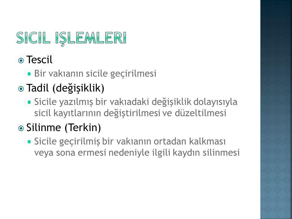 Sicil işlemleri Tescil Tadil (değişiklik) Silinme (Terkin)