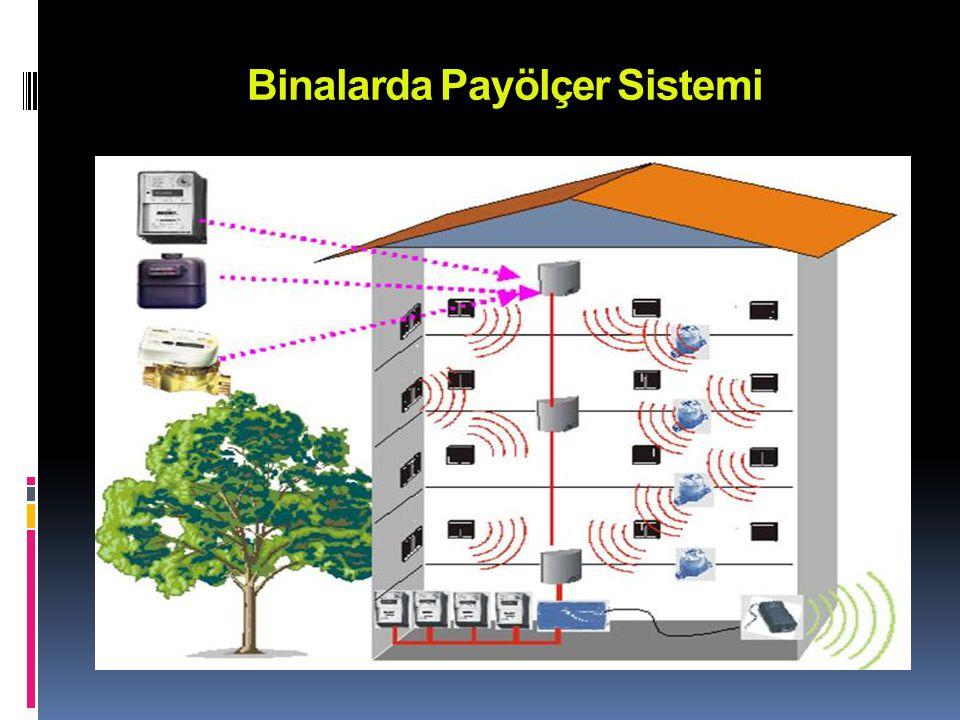 Binalarda Payölçer Sistemi