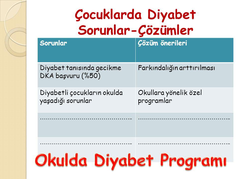Çocuklarda Diyabet Sorunlar-Çözümler