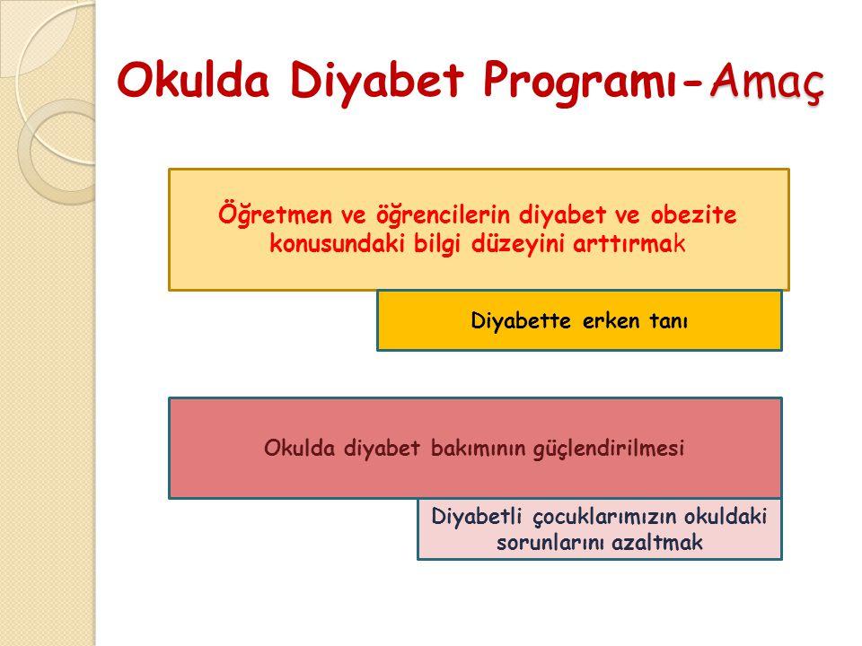 Okulda Diyabet Programı-Amaç
