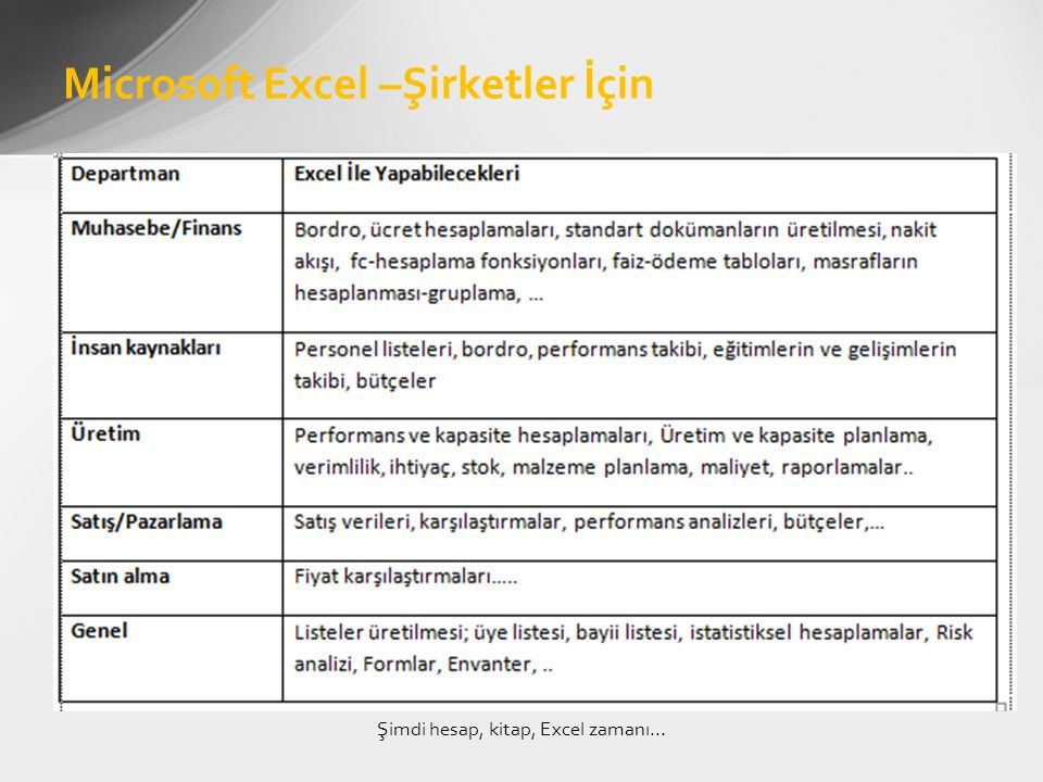 Microsoft Excel –Şirketler İçin