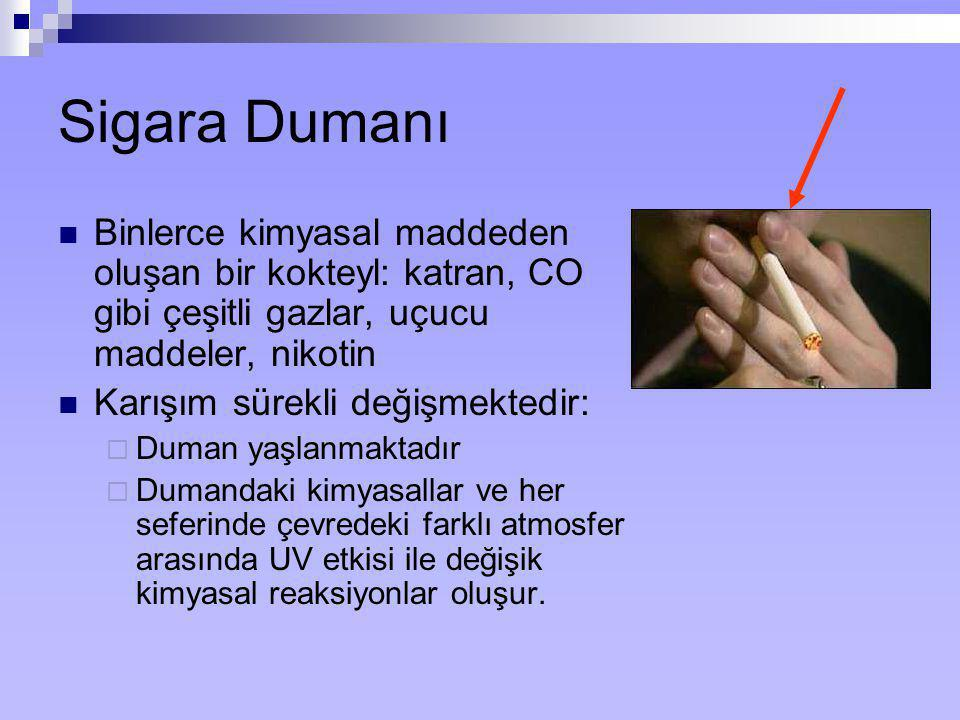 Sigara Dumanı Binlerce kimyasal maddeden oluşan bir kokteyl: katran, CO gibi çeşitli gazlar, uçucu maddeler, nikotin.