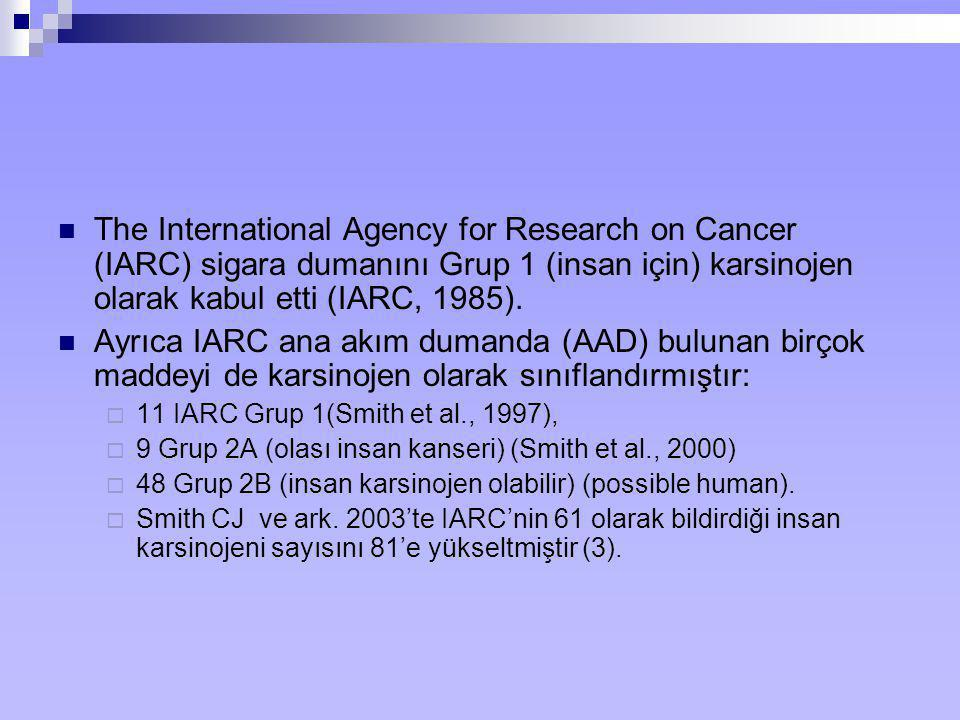 The International Agency for Research on Cancer (IARC) sigara dumanını Grup 1 (insan için) karsinojen olarak kabul etti (IARC, 1985).