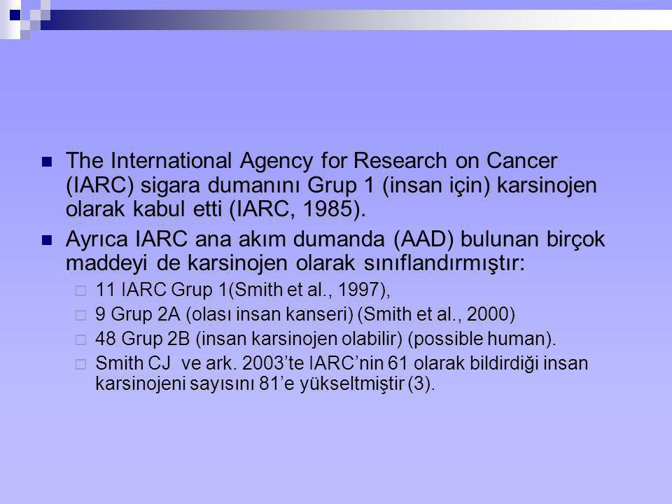 The International Agency for Research on Cancer (IARC) sigara dumanını Grup 1 (insan için) karsinojen olarak kabul etti (IARC, 1985).