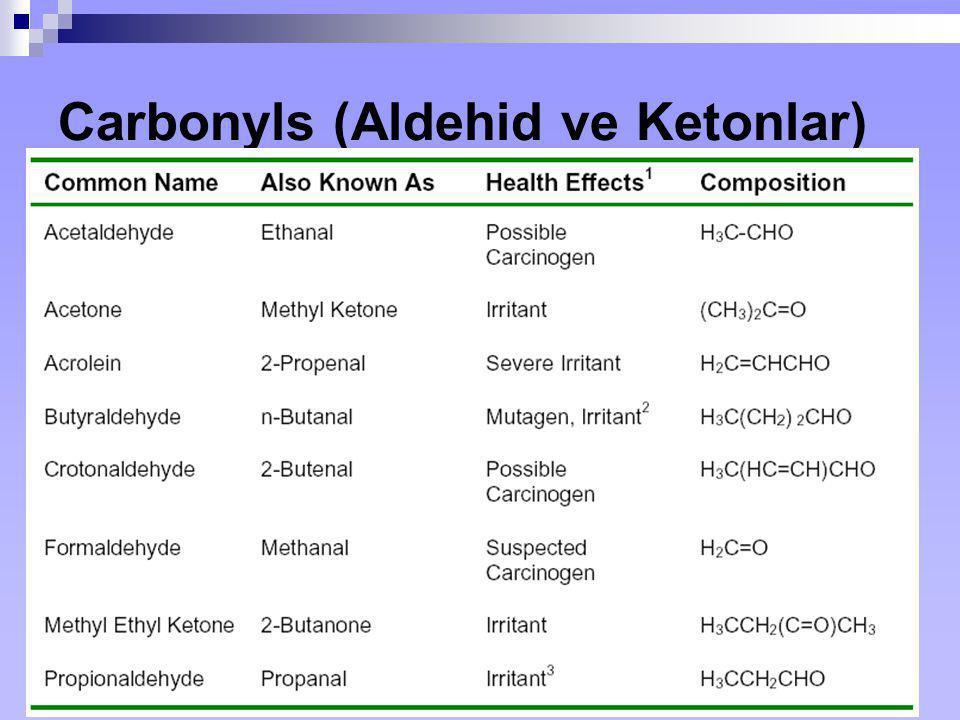 Carbonyls (Aldehid ve Ketonlar)